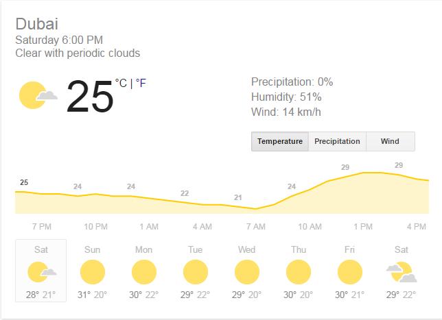 dubai-weather